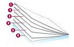 Construction d'un film solaire sécurité pour fenetre
